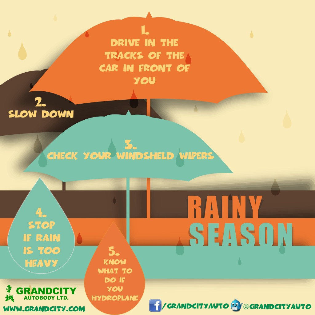 GRANDCITY 5 TIPS FOR driving in the rain