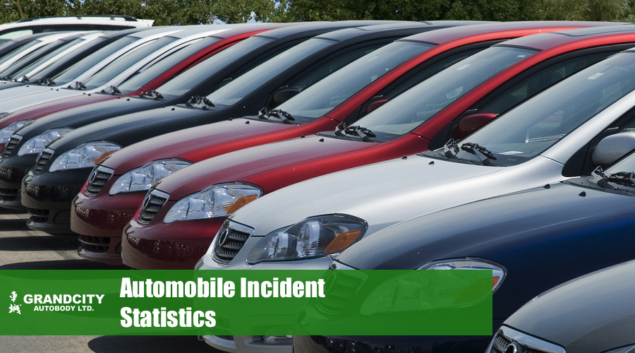 Automobile Incident Statistics